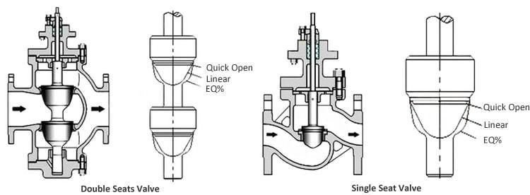 valve plug