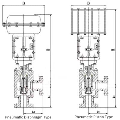 Drawing High Pressure Angle Control Valve